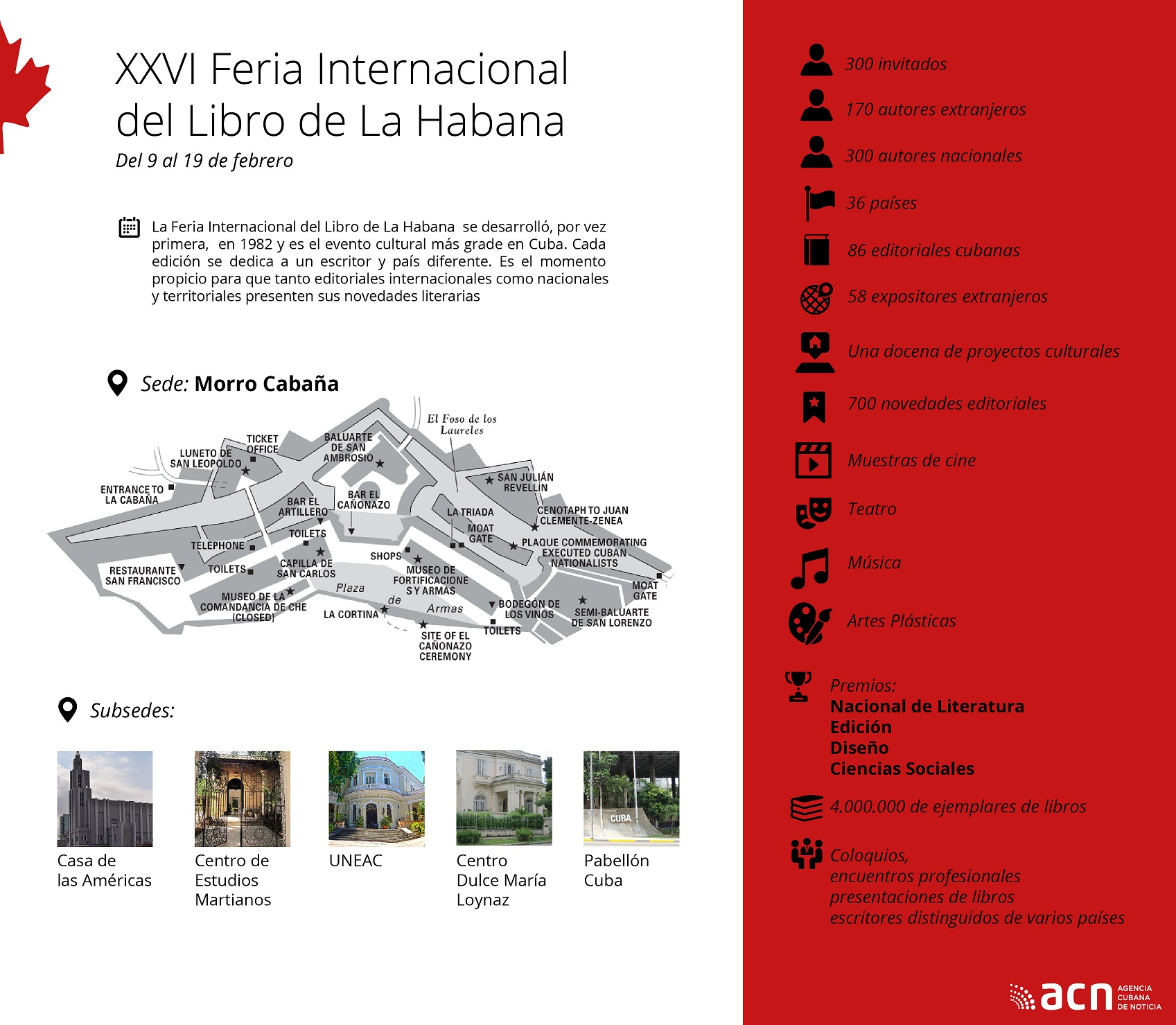 http://www.acn.cu/images/2017/febrero/infografia-feria-libro-010.jpg