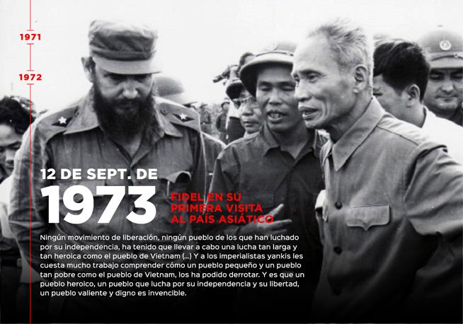 Fidel en Vietnam