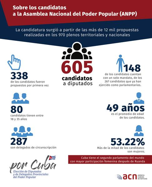 0302-Elecciones-2018-Infografías-ACN-3.jpg