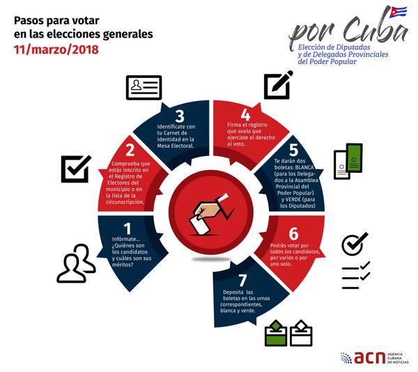 0302-Elecciones-2018-Infografías-ACN.jpg