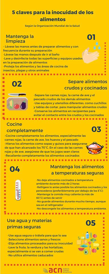 http://www.acn.cu/images/2018/octubre/14/1015-alimentacion.jpg