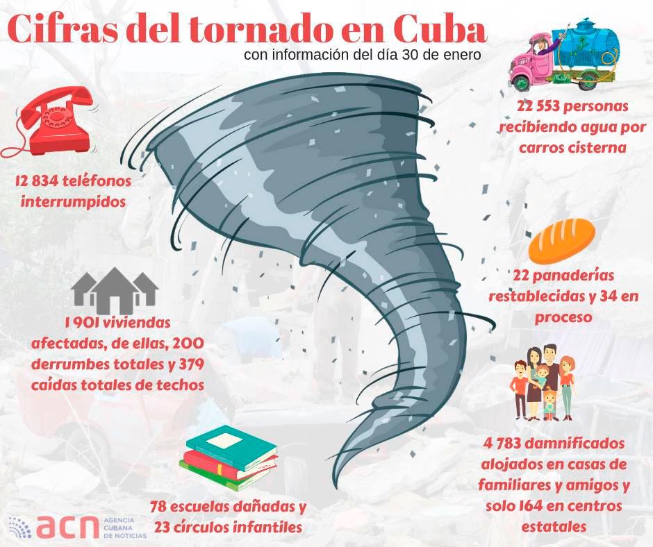 0131-infografia-afectaciones-tornado.jpg