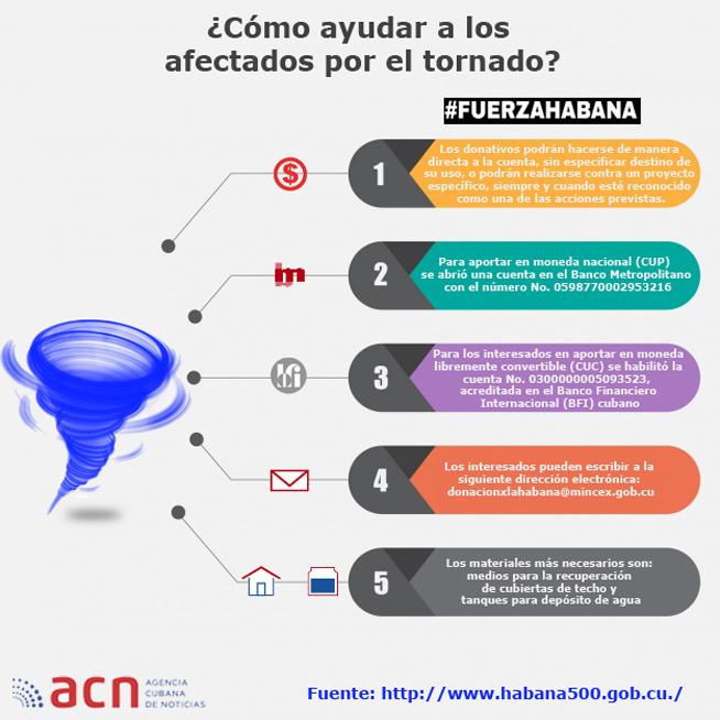 Infografía para ayudar a los afectados por el tornado. Por Danae Ayús.jpg