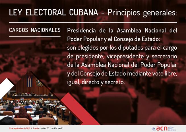 1009-Asamblea Nacional del Poder Popular-01.jpg