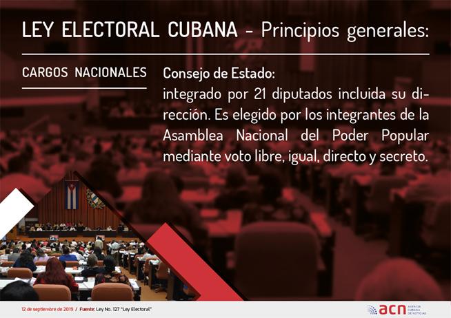 1009-Asamblea Nacional del Poder Popular-02 copia.jpg