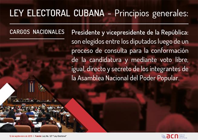 1009-Asamblea Nacional del Poder Popular-03.jpg