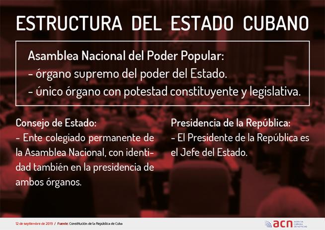 1009-Asamblea Nacional del Poder Popular-04.jpg