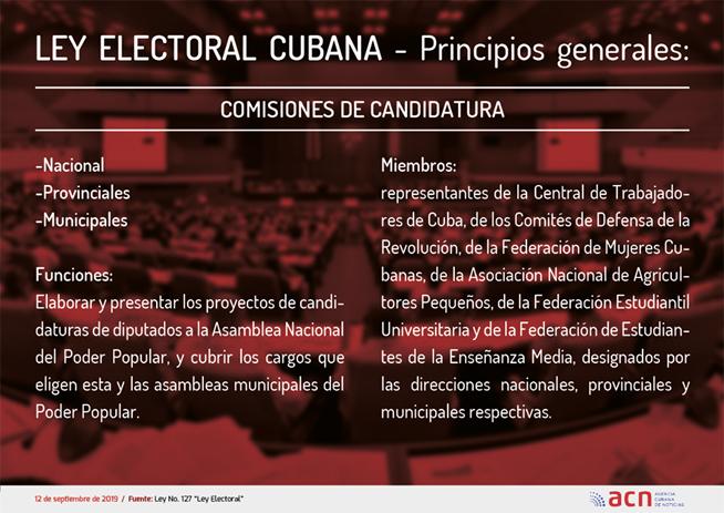 1009-Asamblea Nacional del Poder Popular-05 copia.jpg