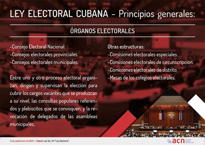 1009-Asamblea Nacional del Poder Popular-06.jpg