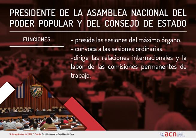 1009-Asamblea Nacional del Poder Popular-07.jpg