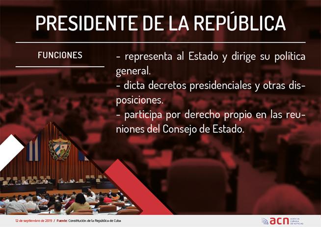 1009-Asamblea Nacional del Poder Popular-08.jpg