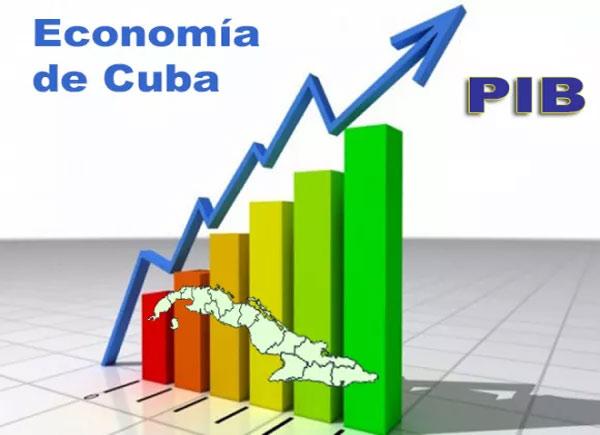 Resultado de imagen para site:www.acn.cu economía