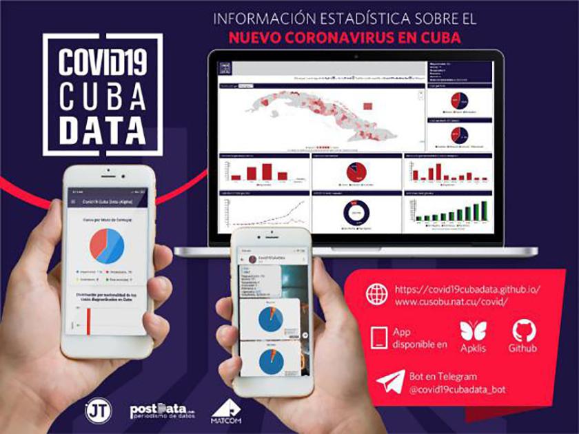 Crean en Cuba herramienta informática con la actualización sobre la COVID-19