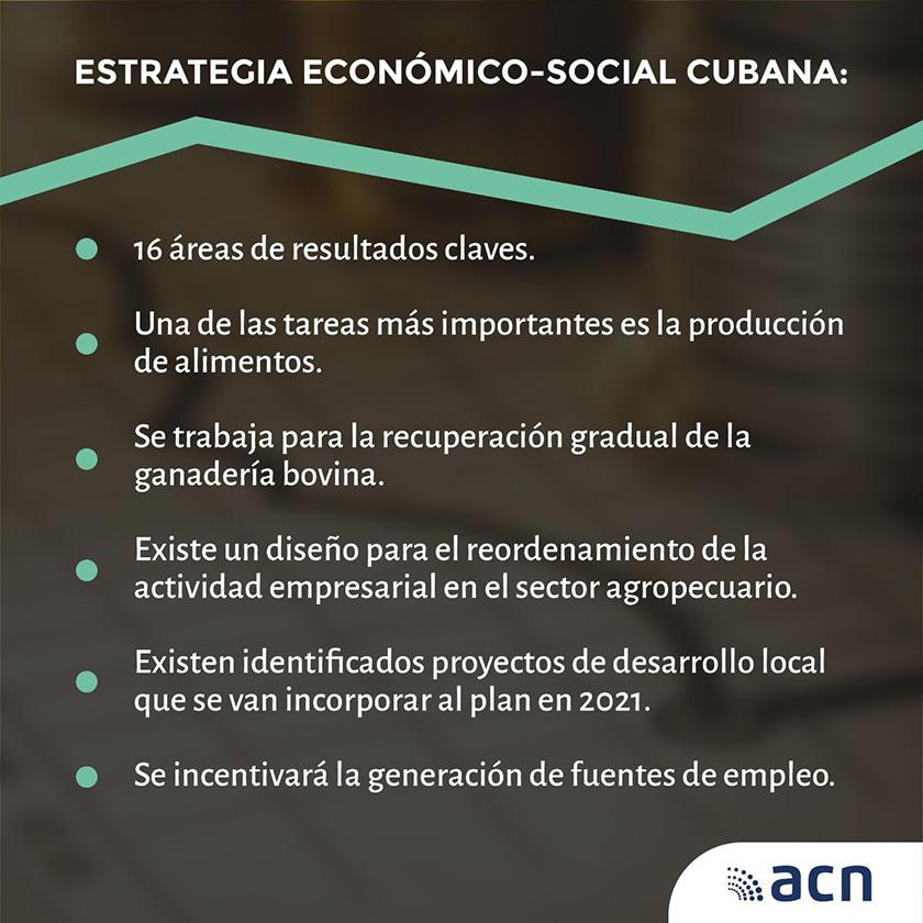 0-03-plan-economia-2021-2.jpg