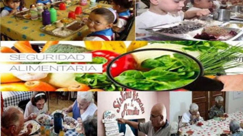 Cuba. Seguridad alimentaria