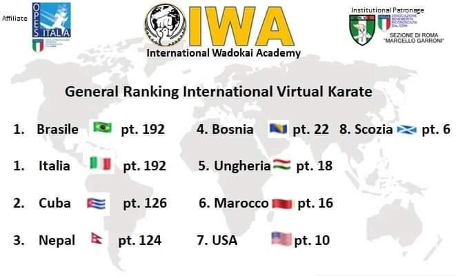 Cuba ocupa nuevamente el segundo lugar en virtual de Karate Wado Kai